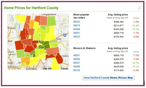 hartford County
