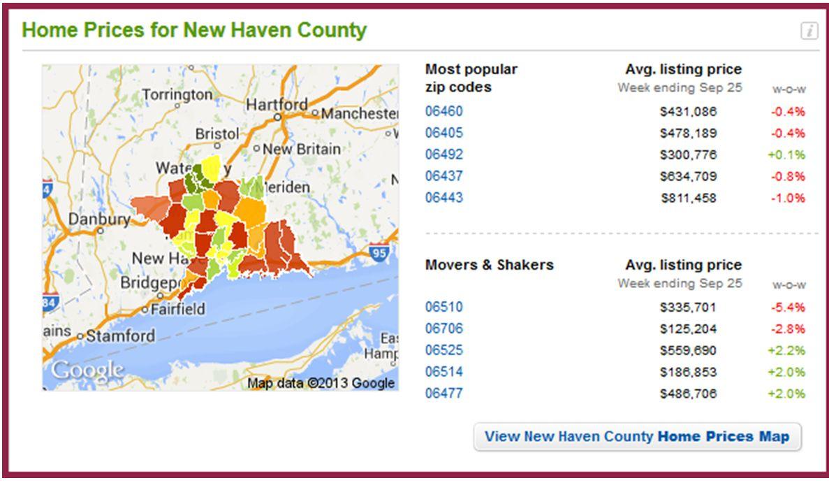 NH County