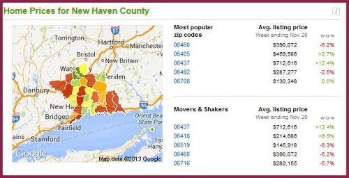New Haven County- Nov 2013